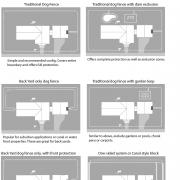 installation-layouts